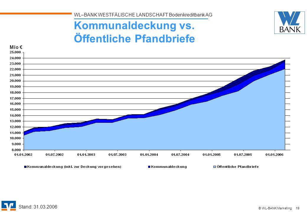 WL–BANK WESTFÄLISCHE LANDSCHAFT Bodenkreditbank AG 19 © WL-BANK Marketing Kommunaldeckung vs. Öffentliche Pfandbriefe Stand: 31.03.2006