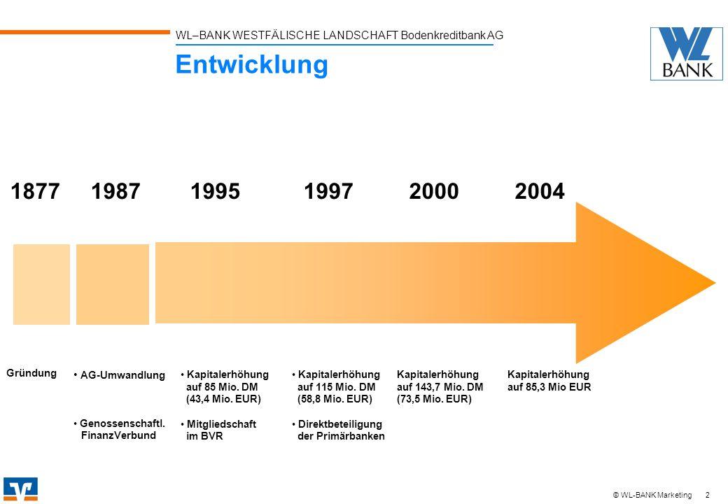 WL–BANK WESTFÄLISCHE LANDSCHAFT Bodenkreditbank AG 2 © WL-BANK Marketing Entwicklung 1877 1987 1995 1997 2000 2004 Gründung AG-Umwandlung Genossenscha