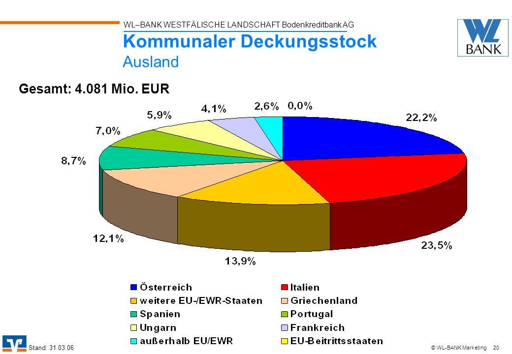 WL–BANK WESTFÄLISCHE LANDSCHAFT Bodenkreditbank AG 20 © WL-BANK Marketing Kommunaler Deckungsstock Ausland Stand: 31.03.06 Gesamt: 4.081 Mio. EUR