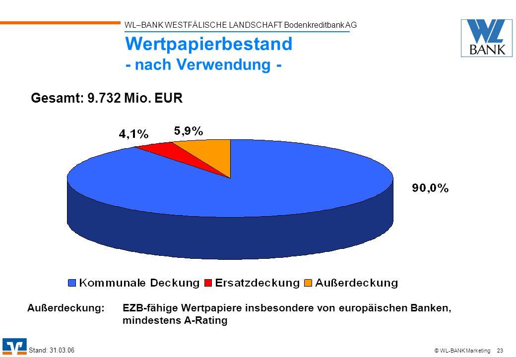 WL–BANK WESTFÄLISCHE LANDSCHAFT Bodenkreditbank AG 23 © WL-BANK Marketing Wertpapierbestand - nach Verwendung - Gesamt: 9.732 Mio. EUR Stand: 31.03.06