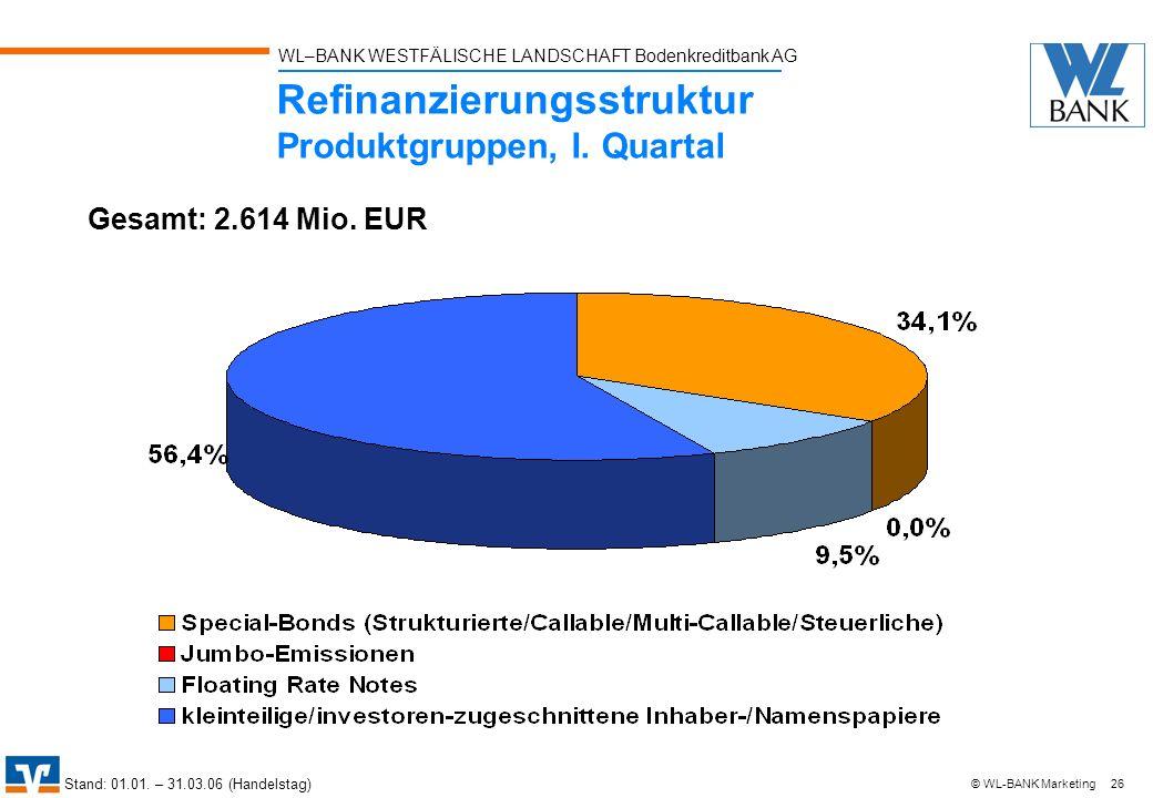 WL–BANK WESTFÄLISCHE LANDSCHAFT Bodenkreditbank AG 26 © WL-BANK Marketing Refinanzierungsstruktur Produktgruppen, I. Quartal Gesamt: 2.614 Mio. EUR St