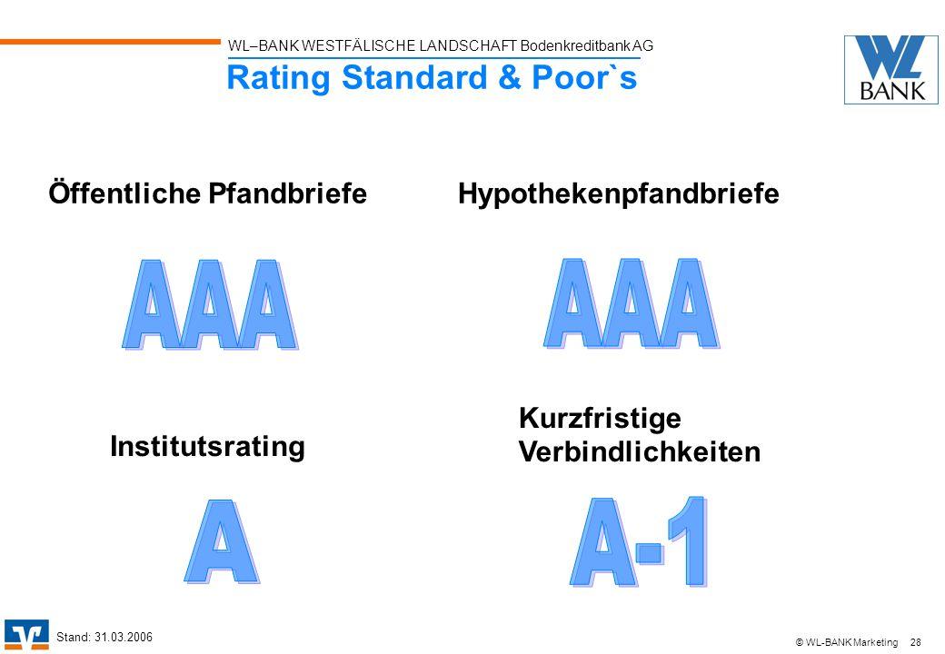 WL–BANK WESTFÄLISCHE LANDSCHAFT Bodenkreditbank AG 28 © WL-BANK Marketing Rating Standard & Poor`s Öffentliche PfandbriefeHypothekenpfandbriefe Instit