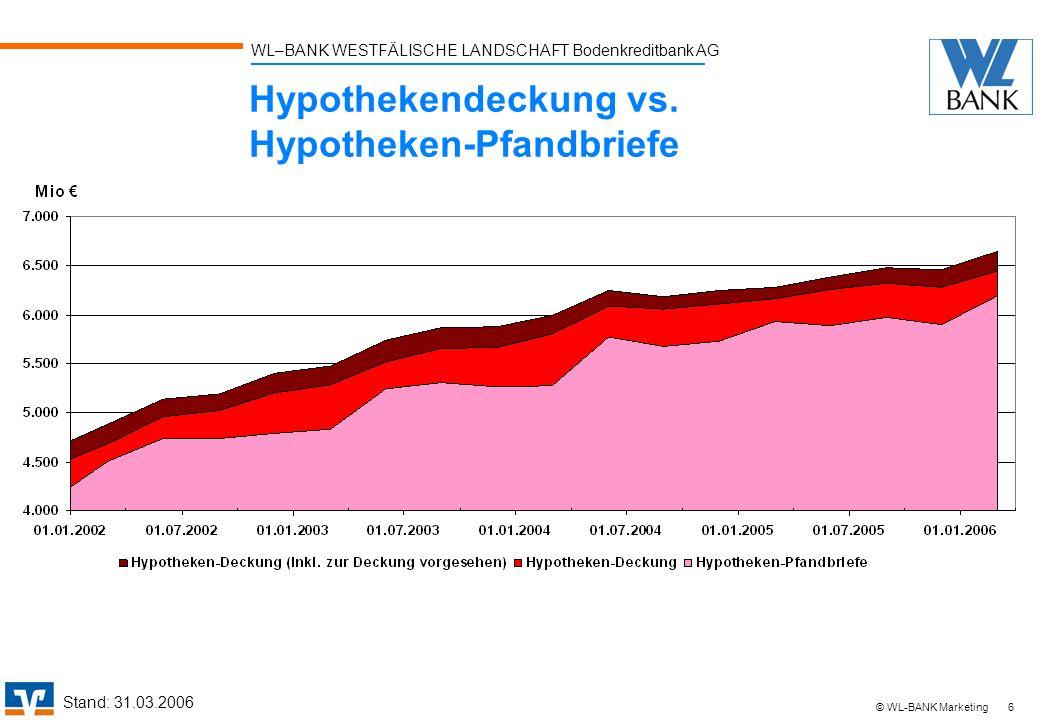 WL–BANK WESTFÄLISCHE LANDSCHAFT Bodenkreditbank AG 6 © WL-BANK Marketing Hypothekendeckung vs. Hypotheken-Pfandbriefe Stand: 31.03.2006