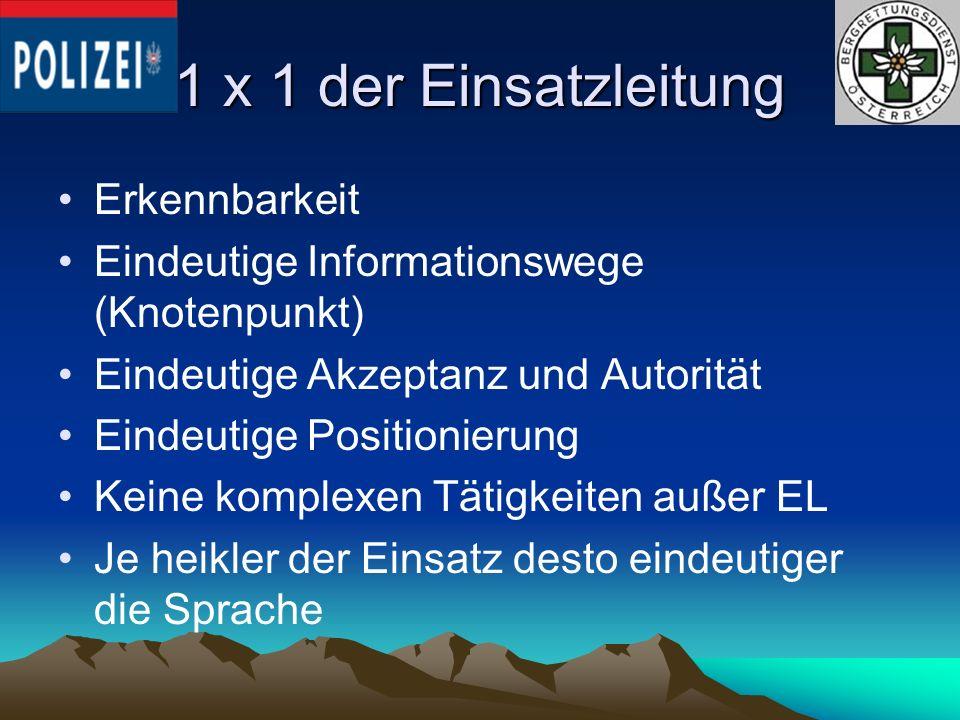 1 x 1 der Einsatzleitung Erkennbarkeit Eindeutige Informationswege (Knotenpunkt) Eindeutige Akzeptanz und Autorität Eindeutige Positionierung Keine ko