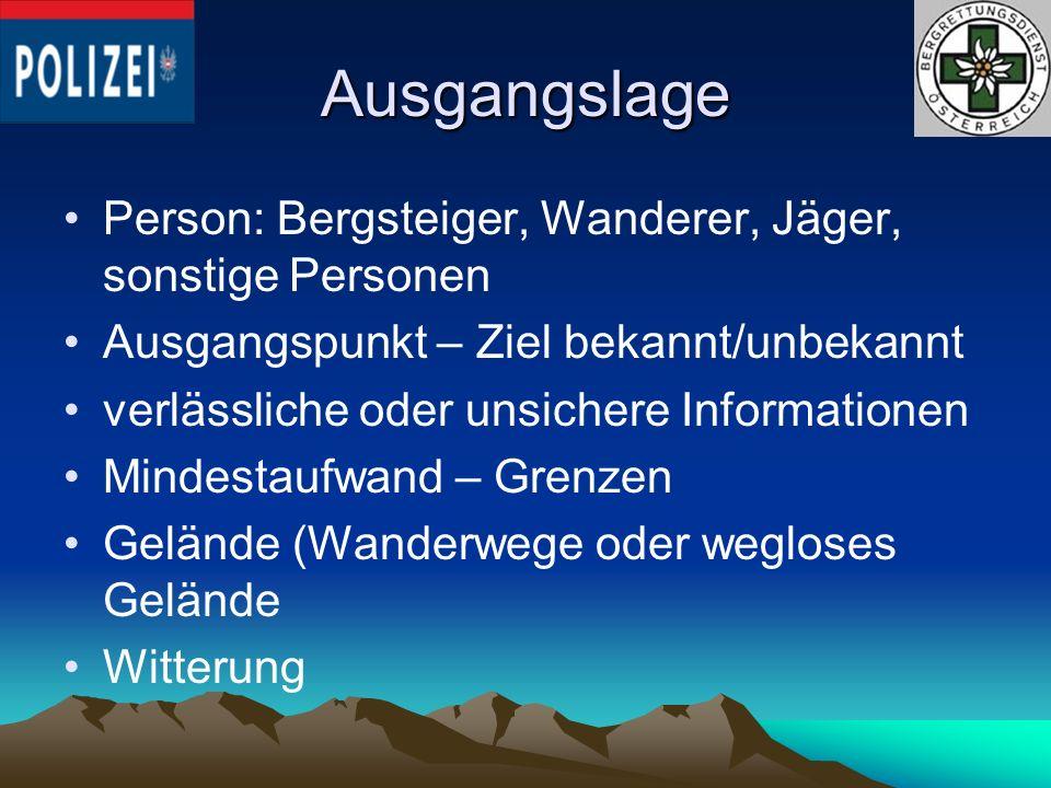 Ausgangslage Person: Bergsteiger, Wanderer, Jäger, sonstige Personen Ausgangspunkt – Ziel bekannt/unbekannt verlässliche oder unsichere Informationen