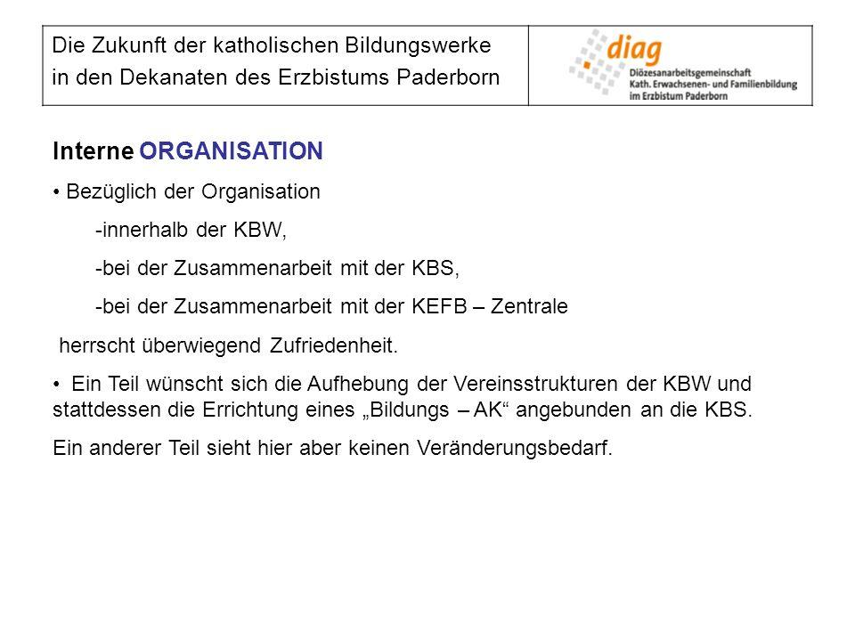 Die Zukunft der katholischen Bildungswerke in den Dekanaten des Erzbistums Paderborn Interne ORGANISATION Bezüglich der Organisation -innerhalb der KB