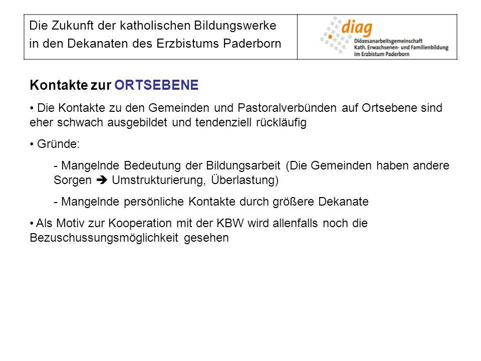 Die Zukunft der katholischen Bildungswerke in den Dekanaten des Erzbistums Paderborn Kontakte zur ORTSEBENE Die Kontakte zu den Gemeinden und Pastoral