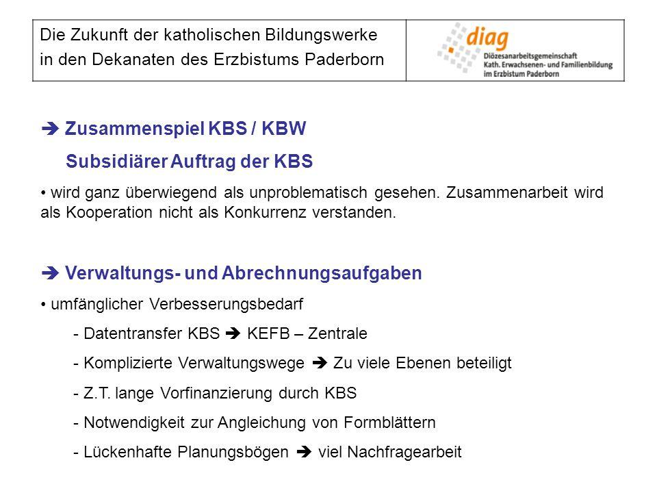 Die Zukunft der katholischen Bildungswerke in den Dekanaten des Erzbistums Paderborn Zusammenspiel KBS / KBW Subsidiärer Auftrag der KBS wird ganz übe