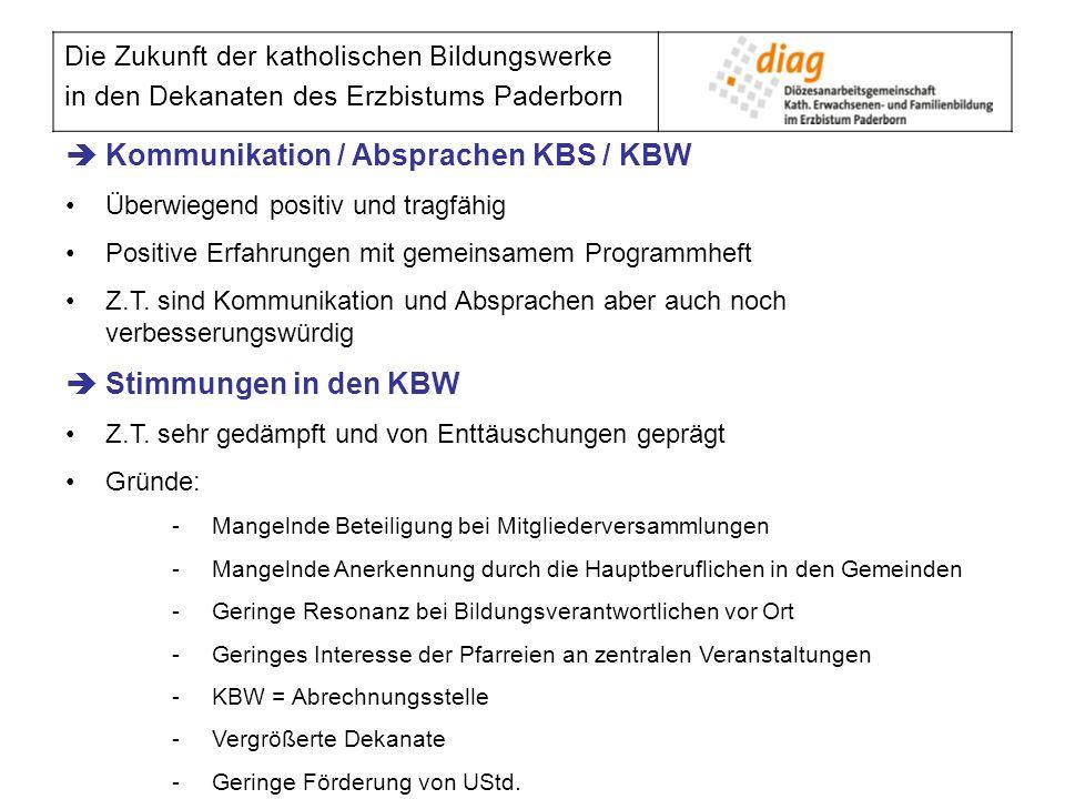 Die Zukunft der katholischen Bildungswerke in den Dekanaten des Erzbistums Paderborn Kommunikation / Absprachen KBS / KBW Überwiegend positiv und trag