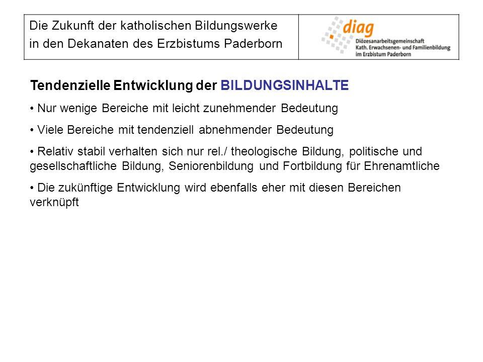 Die Zukunft der katholischen Bildungswerke in den Dekanaten des Erzbistums Paderborn Die WIRTSCHAFTLICHE SITUATION der KBW Die wirtschaftliche Situation der KBW stellt z.T.