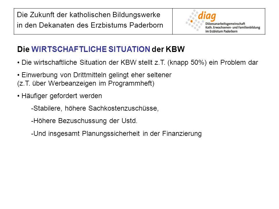 Die Zukunft der katholischen Bildungswerke in den Dekanaten des Erzbistums Paderborn Zusammenspiel KBS / KBW Subsidiärer Auftrag der KBS wird ganz überwiegend als unproblematisch gesehen.