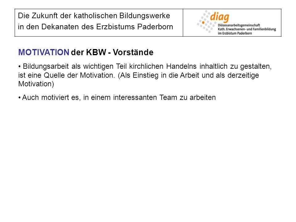 Die Zukunft der katholischen Bildungswerke in den Dekanaten des Erzbistums Paderborn Begleitung der KBW - Vorstände Überwiegend sehr gute Zusammenarbeit Kooperation zwischen KBW und KBS Z.T.