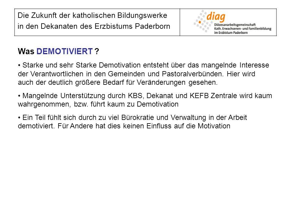 Die Zukunft der katholischen Bildungswerke in den Dekanaten des Erzbistums Paderborn Interne ORGANISATION Bezüglich der Organisation -innerhalb der KBW, -bei der Zusammenarbeit mit der KBS, -bei der Zusammenarbeit mit der KEFB – Zentrale herrscht überwiegend Zufriedenheit.