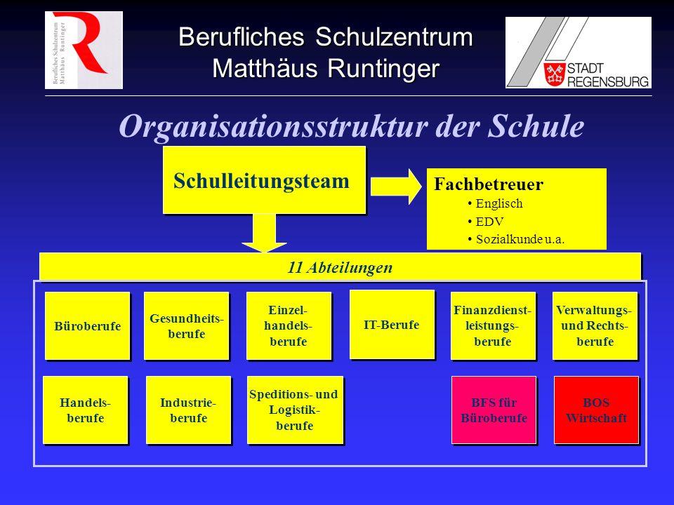 Berufliches Schulzentrum Matthäus Runtinger An unserem Berufsschulzentrum werden 167 Klassen in folgenden Berufen beschult -Automobilkaufleute- Kaufleute im Groß- und Außenhandel - Bankkaufleute- Kaufleute für Speditions- u.
