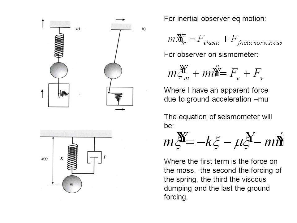 For inertial observer eq motion: For observer on sismometer: Where I have an apparent force due to ground acceleration –mu The equation of seismometer