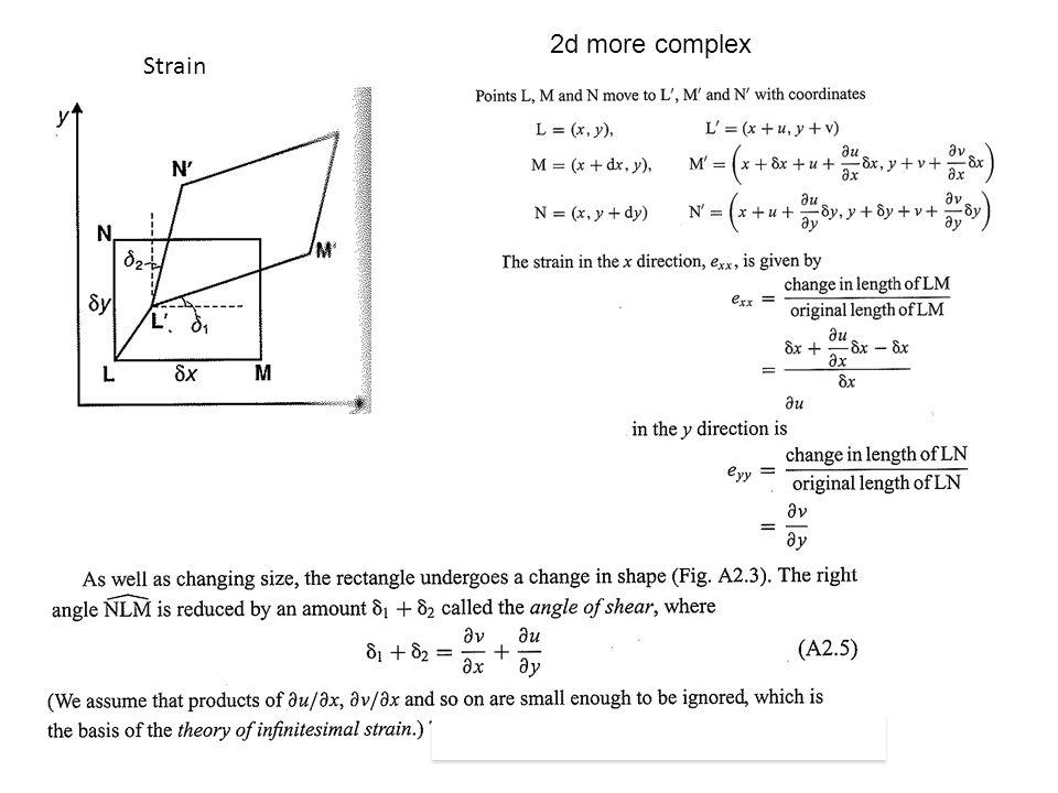 Strain 2d more complex