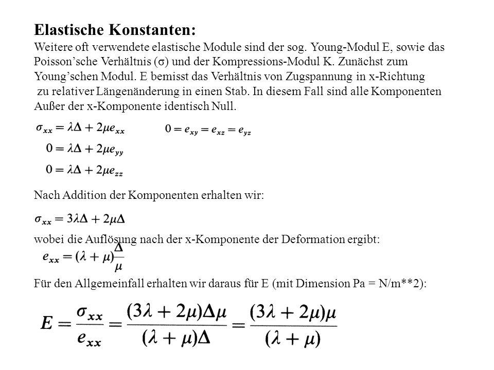 Elastische Konstanten: Weitere oft verwendete elastische Module sind der sog. Young-Modul E, sowie das Poissonsche Verhältnis (σ) und der Kompressions