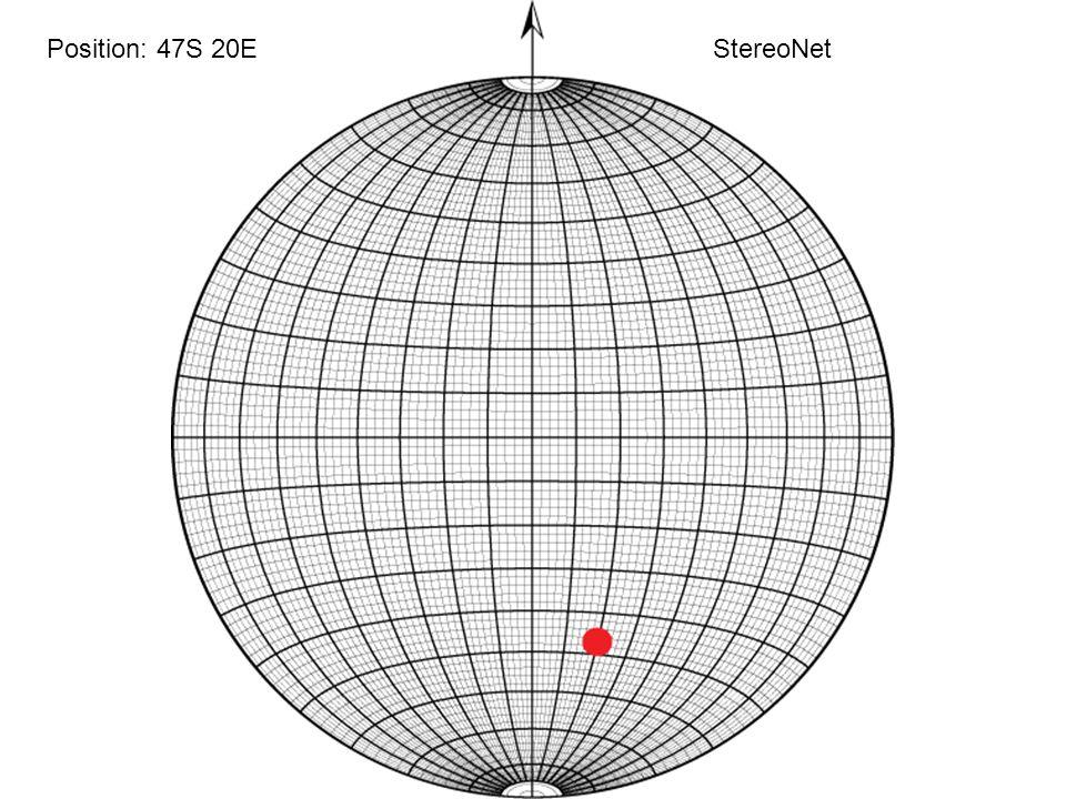 Position: 47S 20EStereoNet