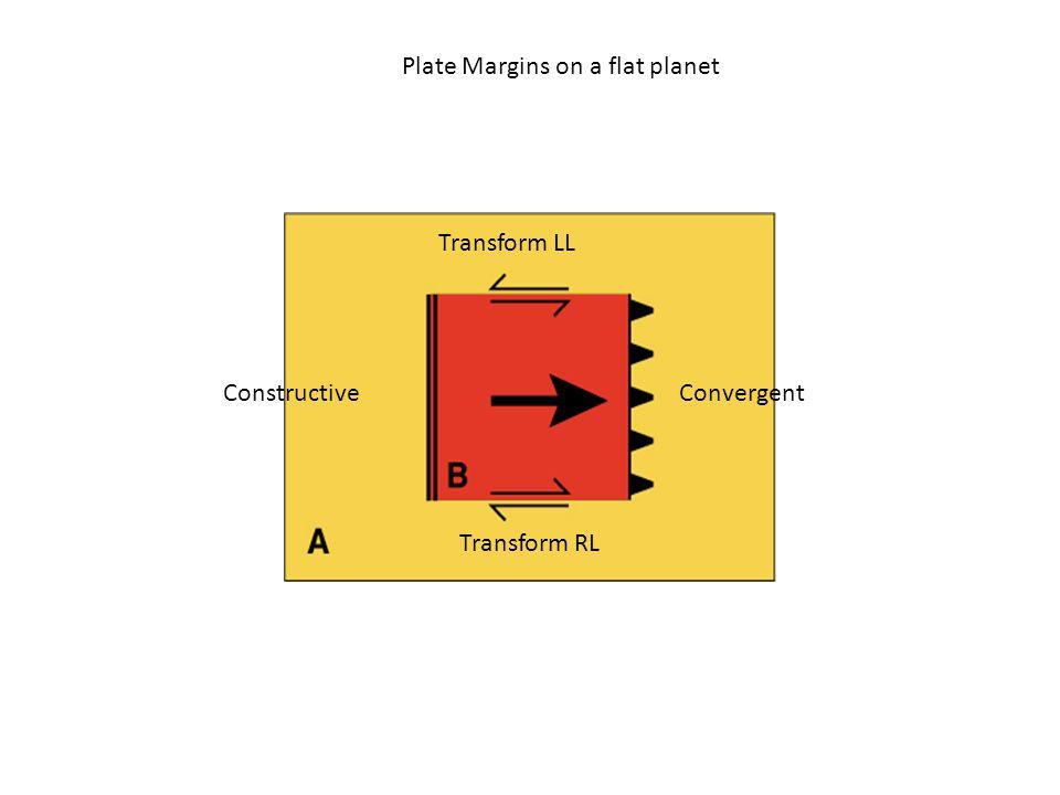 Plate Margins on a flat planet ConstructiveConvergent Transform LL Transform RL