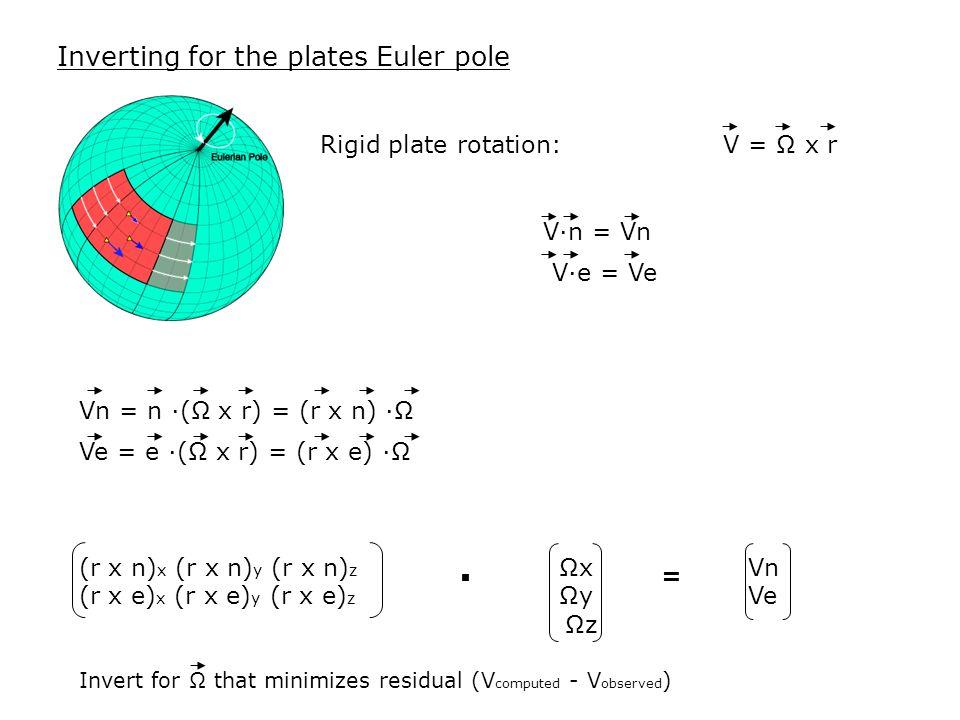 Vn = n ·(Ω x r) = (r x n) ·Ω Ve = e ·(Ω x r) = (r x e) ·Ω (r x n) x (r x n) y (r x n) z Ωx Vn (r x e) x (r x e) y (r x e) z Ωy Ve Ωz Invert for Ω that