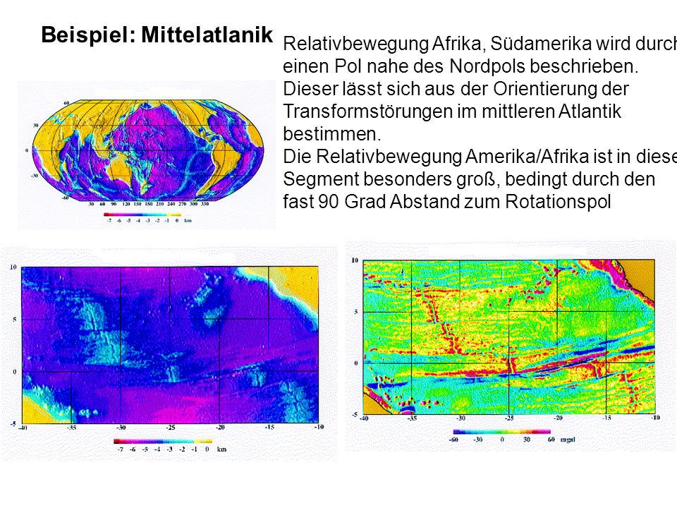 Beispiel: Mittelatlanik Relativbewegung Afrika, Südamerika wird durch einen Pol nahe des Nordpols beschrieben. Dieser lässt sich aus der Orientierung