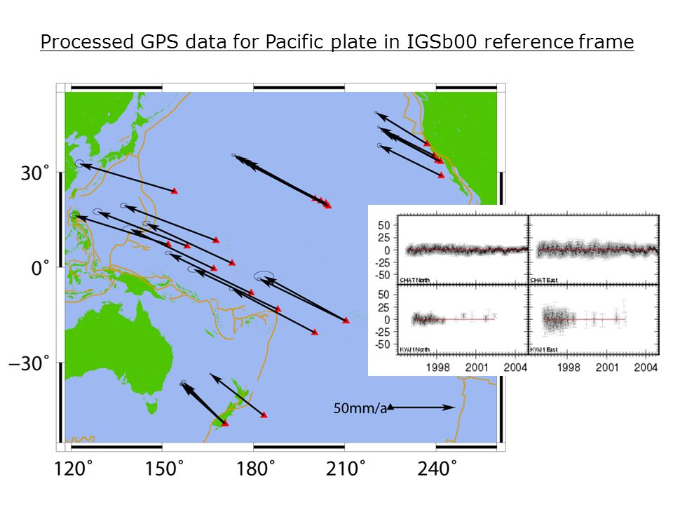 Processed GPS data for Pacific plate in IGSb00 reference frame