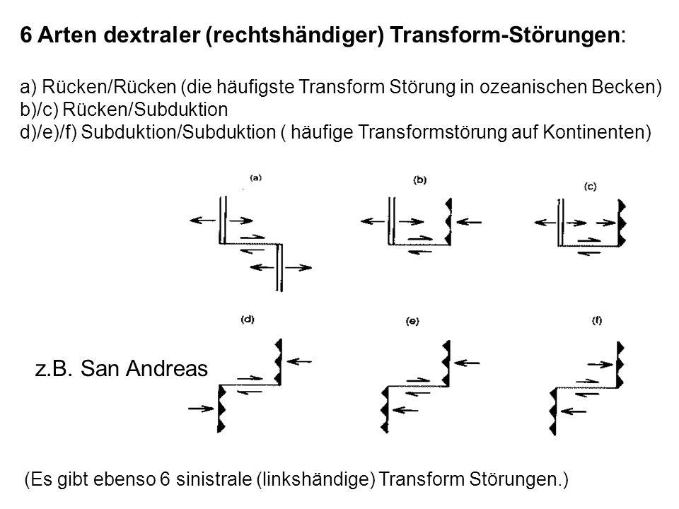 6 Arten dextraler (rechtshändiger) Transform-Störungen: a) Rücken/Rücken (die häufigste Transform Störung in ozeanischen Becken) b)/c) Rücken/Subdukti