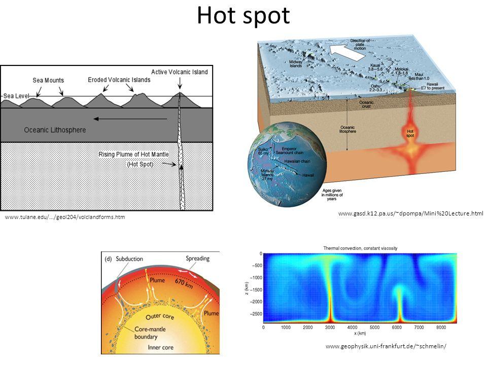 Hot spot www.tulane.edu/.../geol204/volclandforms.htm www.gasd.k12.pa.us/~dpompa/Mini%20Lecture.html www.geophysik.uni-frankfurt.de/~schmelin/