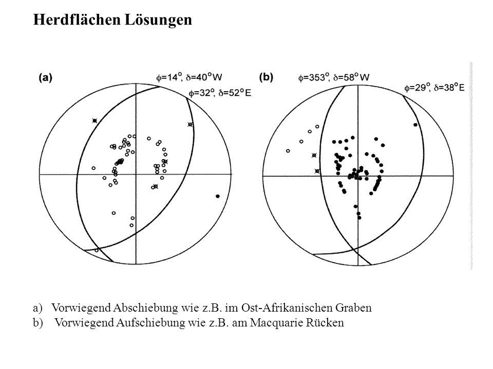 Herdflächen Lösungen a)Vorwiegend Abschiebung wie z.B. im Ost-Afrikanischen Graben b) Vorwiegend Aufschiebung wie z.B. am Macquarie Rücken