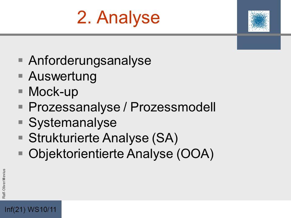 Inf(21) WS10/11 Ralf-Oliver Mevius 2. Analyse Anforderungsanalyse Auswertung Mock-up Prozessanalyse / Prozessmodell Systemanalyse Strukturierte Analys