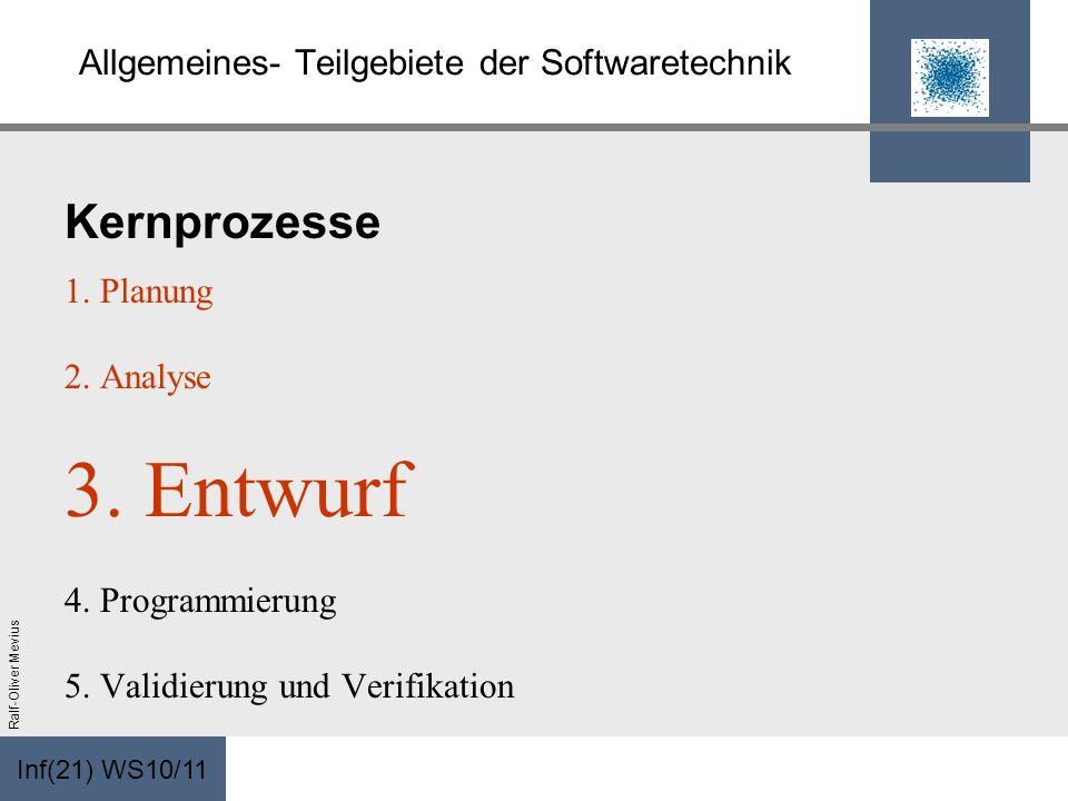 Inf(21) WS10/11 Ralf-Oliver Mevius Allgemeines- Teilgebiete der Softwaretechnik Kernprozesse 1. Planung 2. Analyse 3. Entwurf 4. Programmierung 5. Val