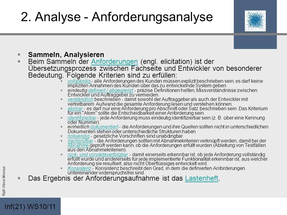 Inf(21) WS10/11 Ralf-Oliver Mevius 2. Analyse - Anforderungsanalyse Sammeln, Analysieren Beim Sammeln der Anforderungen (engl. elicitation) ist der Üb