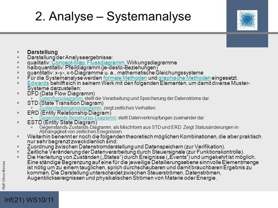 Inf(21) WS10/11 Ralf-Oliver Mevius 2. Analyse – Systemanalyse Darstellung Darstellung der Analyseergebnisse: qualitativ: Concept-Map, Flussdiagramm, W