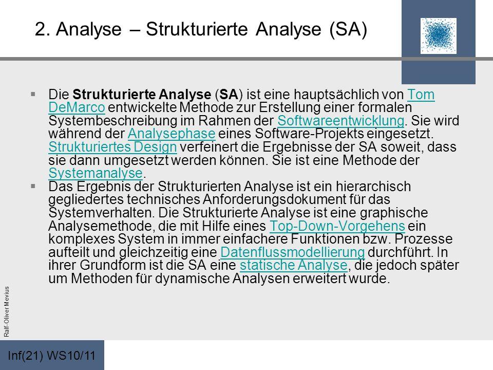 Inf(21) WS10/11 Ralf-Oliver Mevius 2. Analyse – Strukturierte Analyse (SA) Die Strukturierte Analyse (SA) ist eine hauptsächlich von Tom DeMarco entwi
