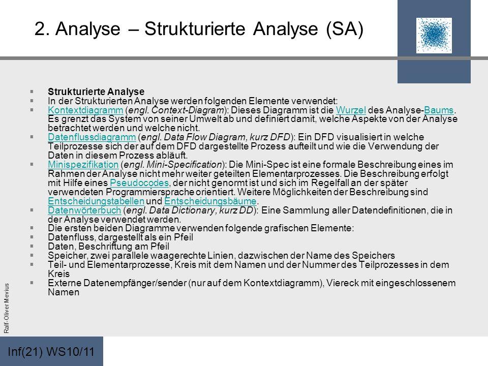 Inf(21) WS10/11 Ralf-Oliver Mevius 2. Analyse – Strukturierte Analyse (SA) Strukturierte Analyse In der Strukturierten Analyse werden folgenden Elemen