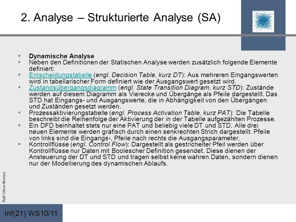 Inf(21) WS10/11 Ralf-Oliver Mevius 2. Analyse – Strukturierte Analyse (SA) Dynamische Analyse Neben den Definitionen der Statischen Analyse werden zus