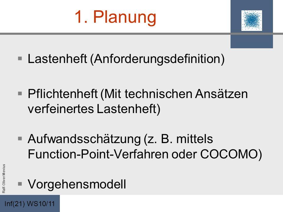 Inf(21) WS10/11 Ralf-Oliver Mevius 1. Planung Lastenheft (Anforderungsdefinition) Pflichtenheft (Mit technischen Ansätzen verfeinertes Lastenheft) Auf
