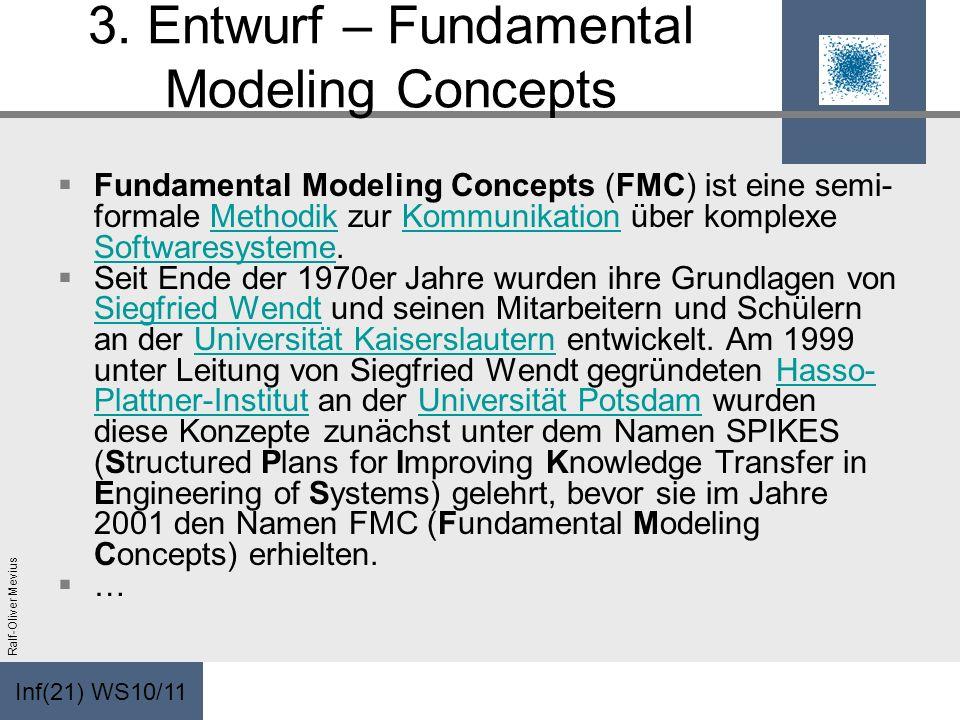 Inf(21) WS10/11 Ralf-Oliver Mevius 3. Entwurf – Fundamental Modeling Concepts Fundamental Modeling Concepts (FMC) ist eine semi- formale Methodik zur