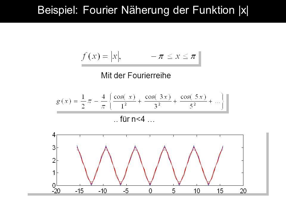 Beispiel: Fourier Näherung der Funktion |x|.. für n<4 … Mit der Fourierreihe