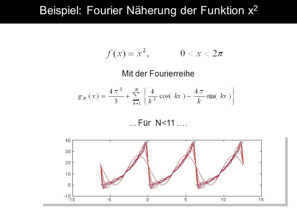 Beispiel: Fourier Näherung der Funktion x 2... Für N<11 …. Mit der Fourierreihe