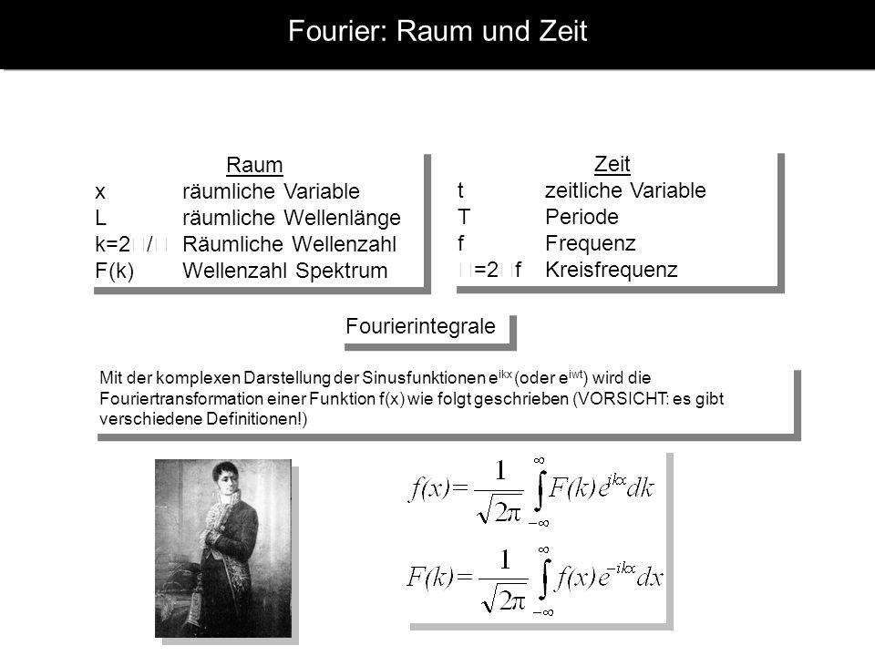 Fourier: Raum und Zeit Raum x räumliche Variable L räumliche Wellenlänge k=2 / Räumliche Wellenzahl F(k) Wellenzahl Spektrum Raum x räumliche Variable