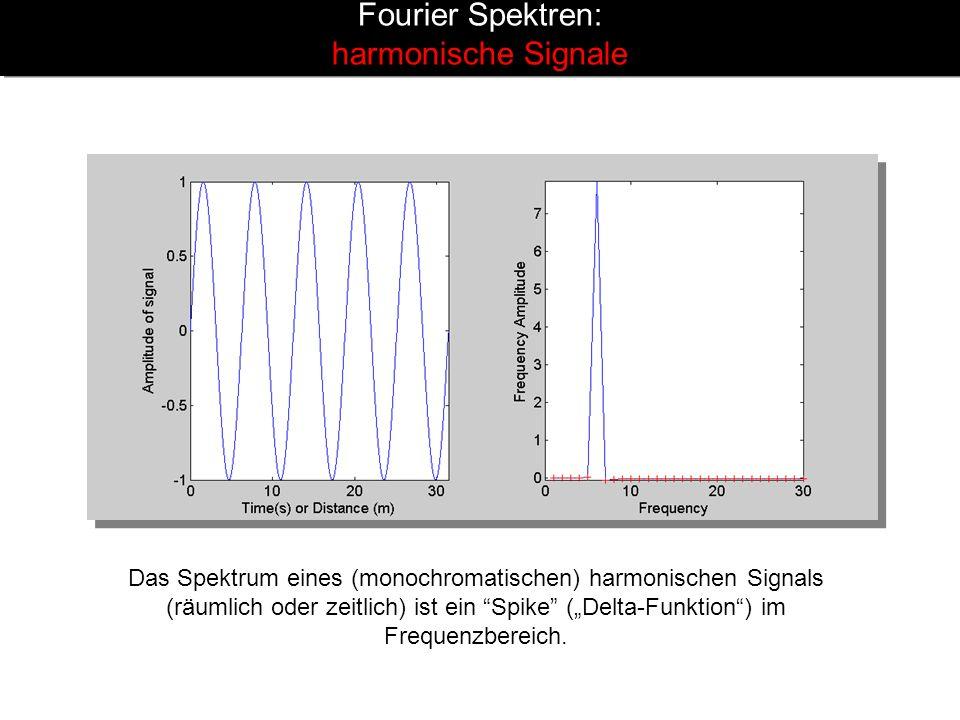 Fourier Spektren: harmonische Signale Das Spektrum eines (monochromatischen) harmonischen Signals (räumlich oder zeitlich) ist ein Spike (Delta-Funkti