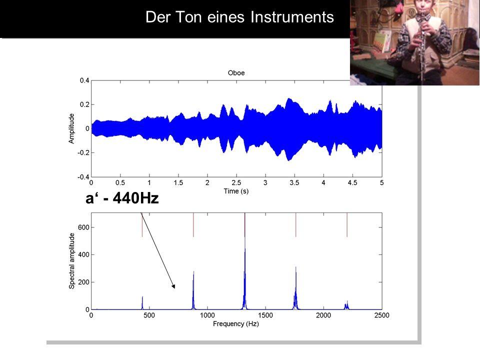 Der Ton eines Instruments a - 440Hz
