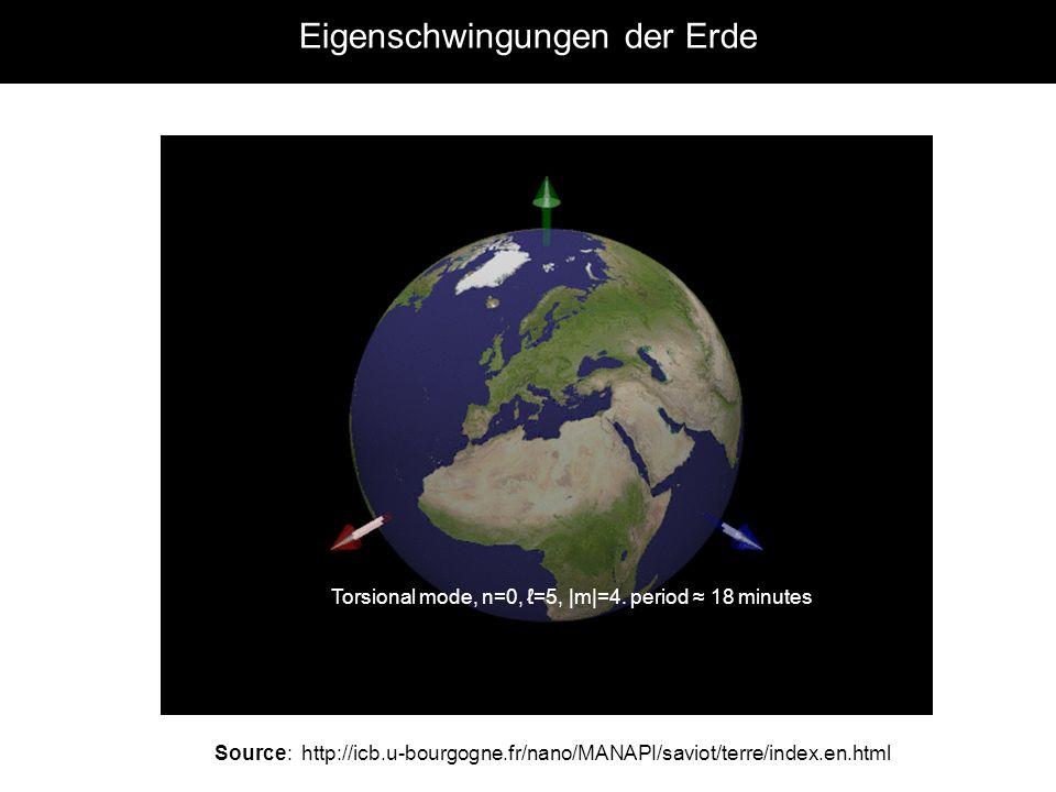 Eigenschwingungen der Erde Source: http://icb.u-bourgogne.fr/nano/MANAPI/saviot/terre/index.en.html Torsional mode, n=0, =5, |m|=4. period 18 minutes