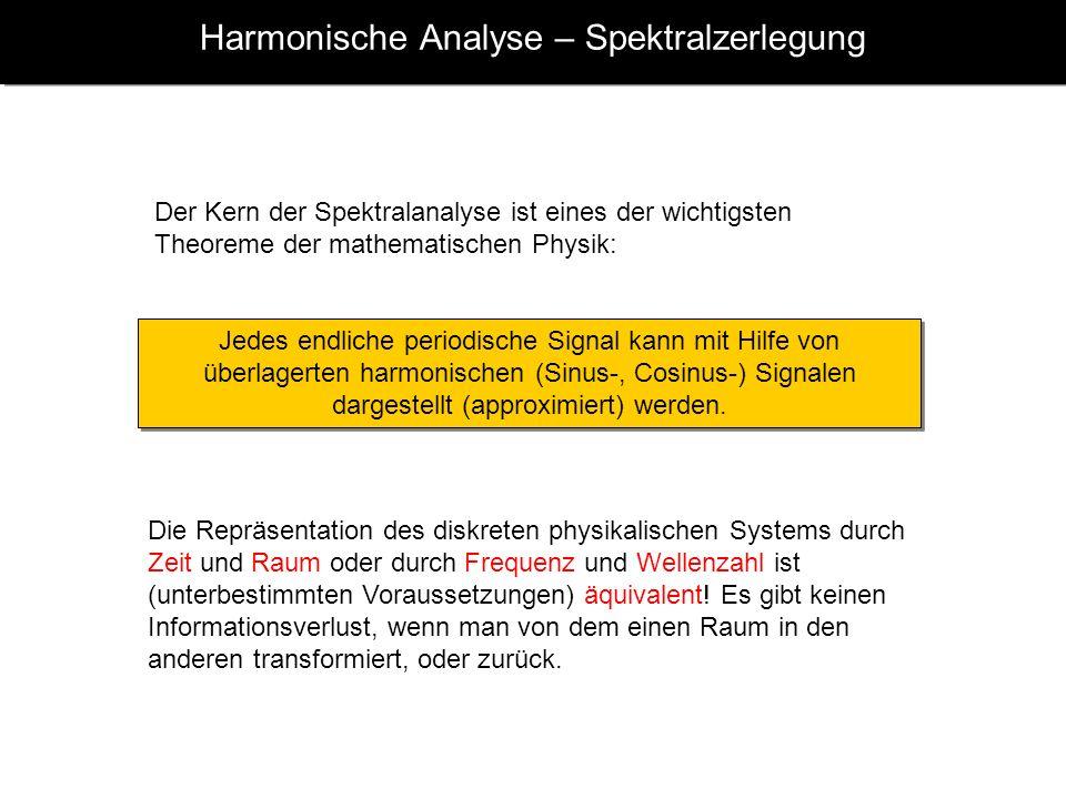 Harmonische Analyse – Spektralzerlegung Der Kern der Spektralanalyse ist eines der wichtigsten Theoreme der mathematischen Physik: Jedes endliche peri