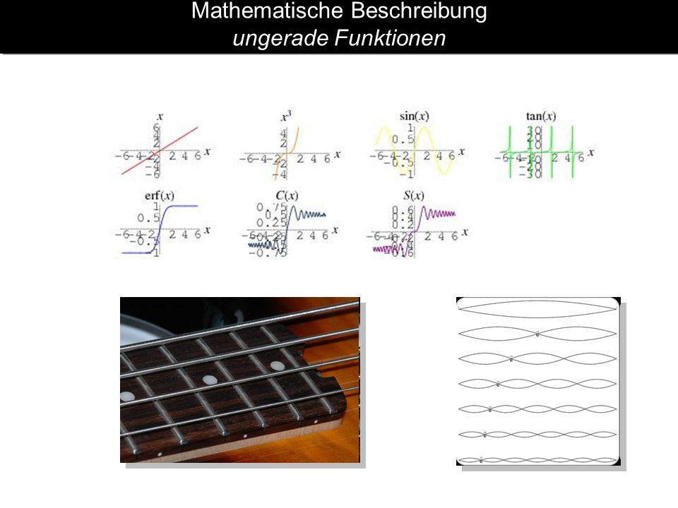 Mathematische Beschreibung (ungerade Funktionen) Eine Sinusfunktion (a Amplitude, Wellenlänge) wird repräsentiert durch: Ignoriert man die Phasenverschiebung, so kann man ein beliebiges Signal erhalten durch Überlagerung von (a 0 an beiden Enden) Hierbei ist L die Länge des Bereichs (räumlich oder zeitlich).