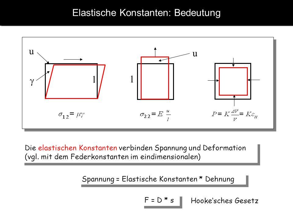 Elastische Konstanten: Bedeutung l u l u Die elastischen Konstanten verbinden Spannung und Deformation (vgl. mit dem Federkonstanten im eindimensional