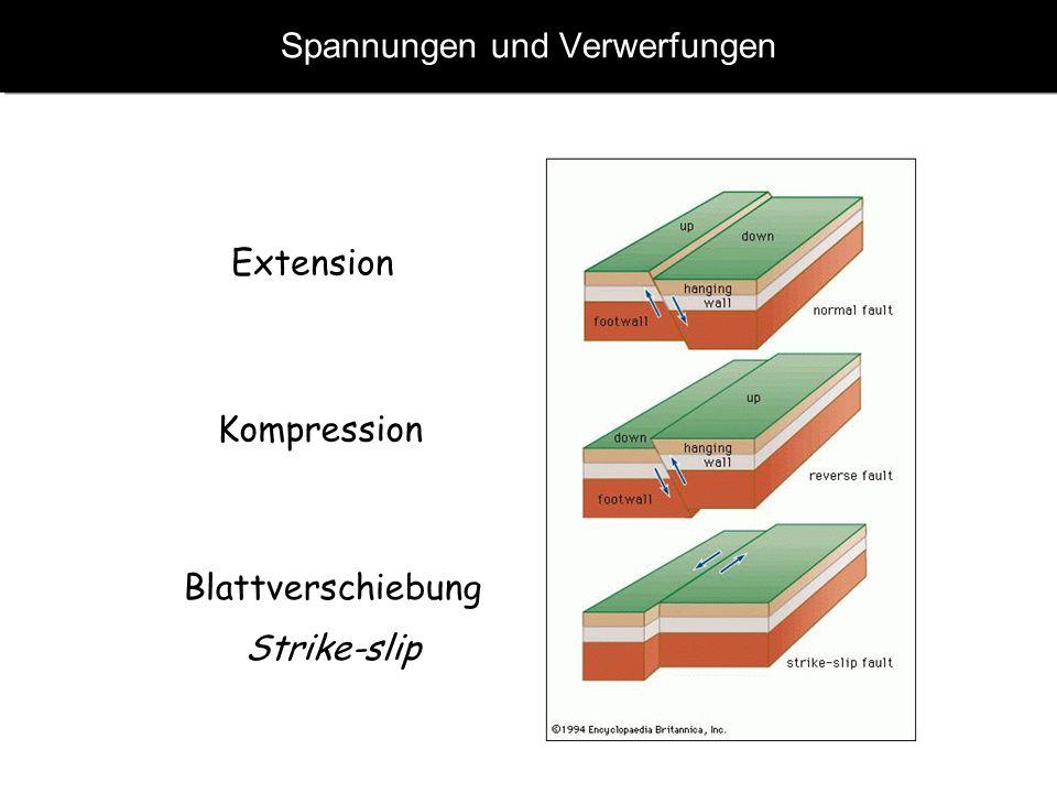 Spannungen und Verwerfungen Extension Kompression Blattverschiebung Strike-slip