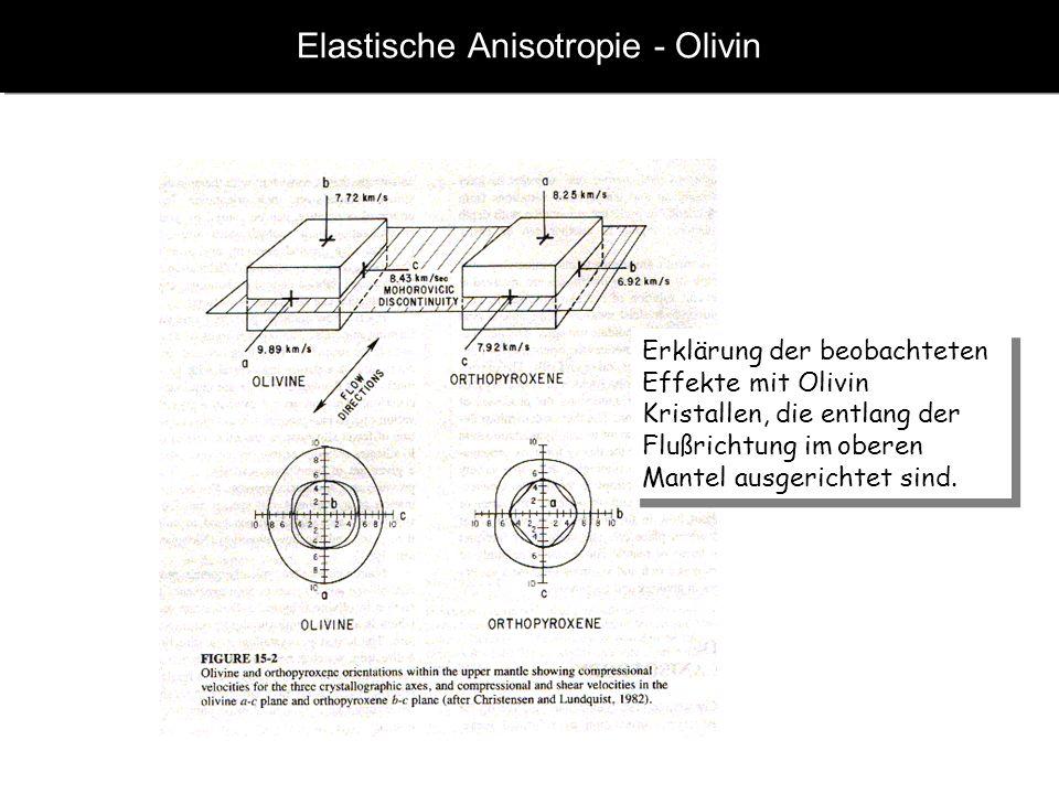 Elastische Anisotropie - Olivin Erklärung der beobachteten Effekte mit Olivin Kristallen, die entlang der Flußrichtung im oberen Mantel ausgerichtet s