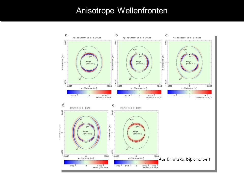 Anisotrope Wellenfronten Aus Brietzke, Diplomarbeit